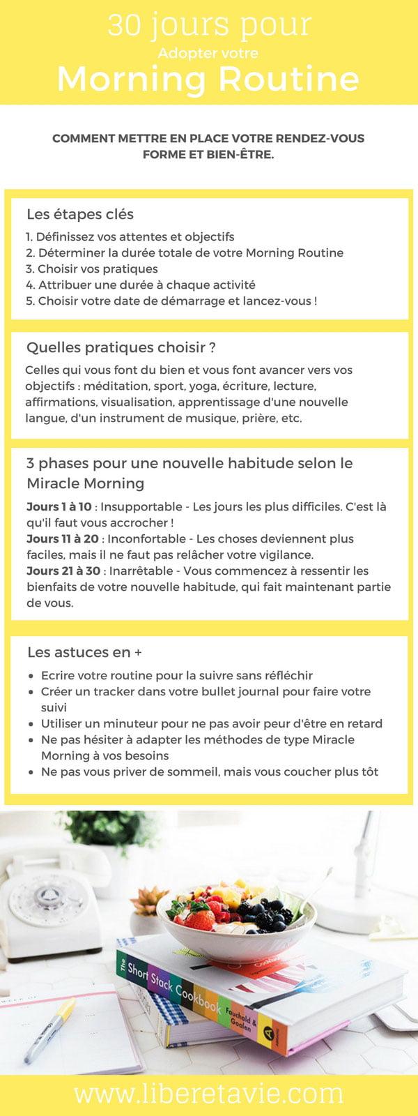 Relevez le défi 30 jours pour adopter votre Morning Routine ! Et découvrez comment mettre en place votre rendez-vous forme, bien-être et développement personnel.